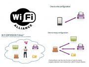 Wi-Fi Direct ile ilgili görsel sonucu