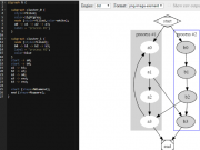 Graphviz Online interface