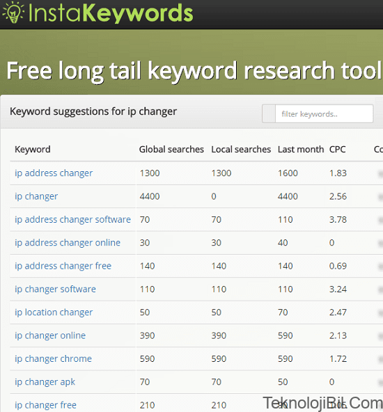 InstaKeywords free long tail keywords generator