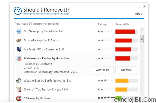 Should I Remove It? software screenshot